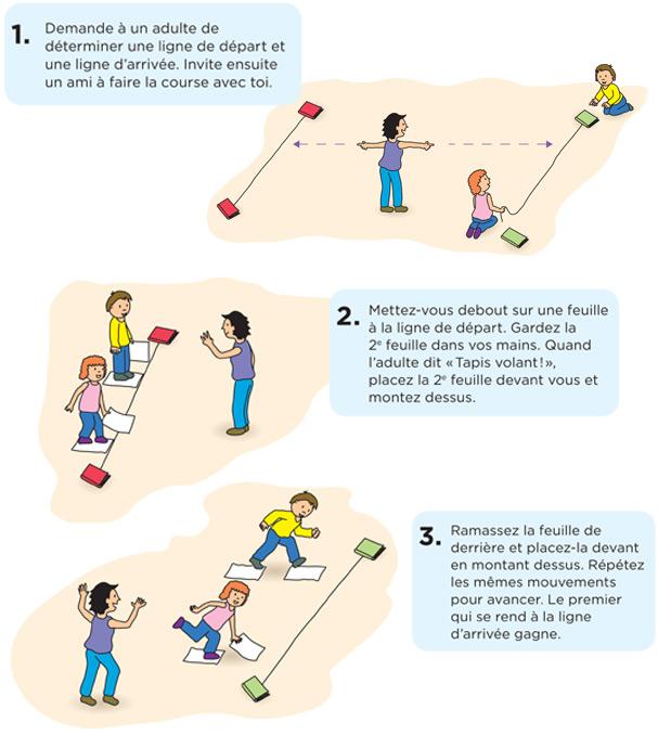 La course en tapis volant for Idee activite complementaire