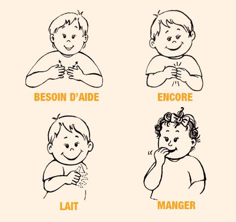 Souvent Le langage des signes pour bébé RP65