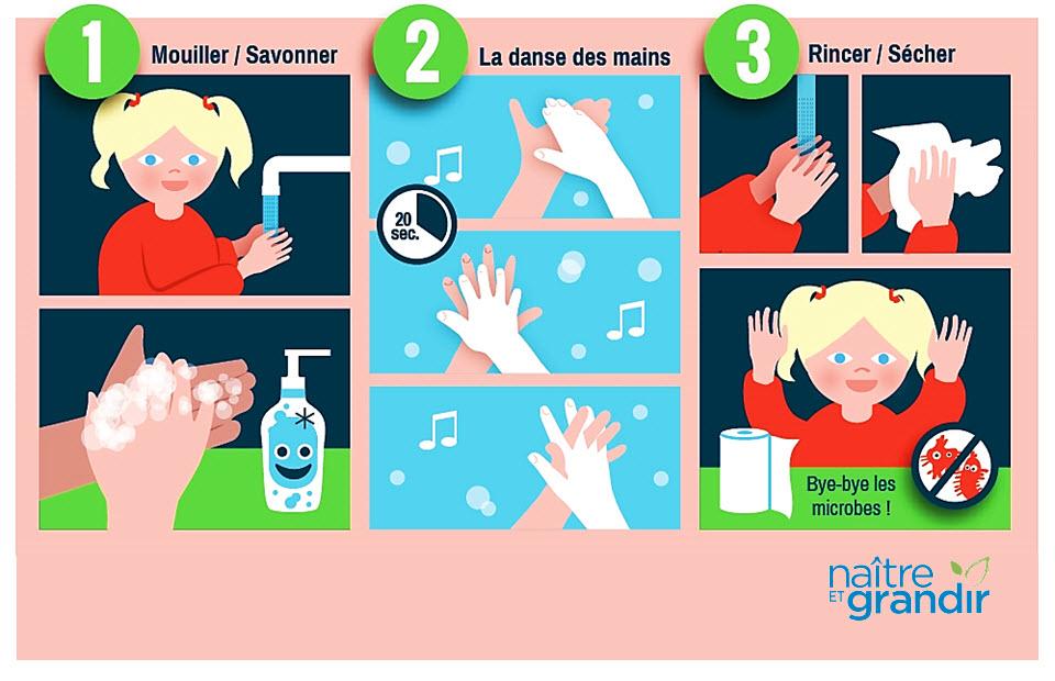 Le lavage des mains - Comment enlever de la glue sur les mains ...